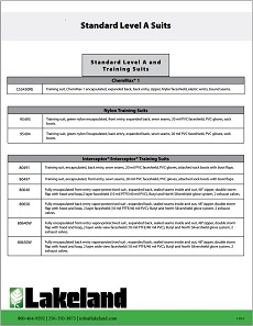 Standard Level A and Level B Product List pdf