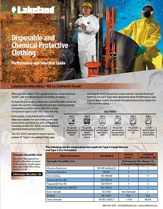Disposable Chemical Performance Guide 2018