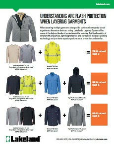 arc flash layering ratings